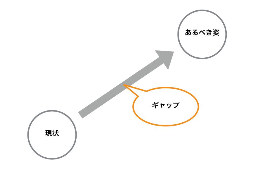 自分の現状を把握する | 東京・新宿の結婚相談所 Bon Mariage―ボン・マリアージュ―